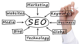 image of the different elements of SEO such as strategy, keywords, links